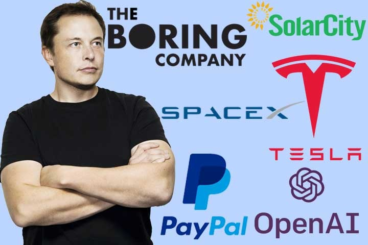 Real World Iron Man Elon Musk Biography - Make Digital Indian